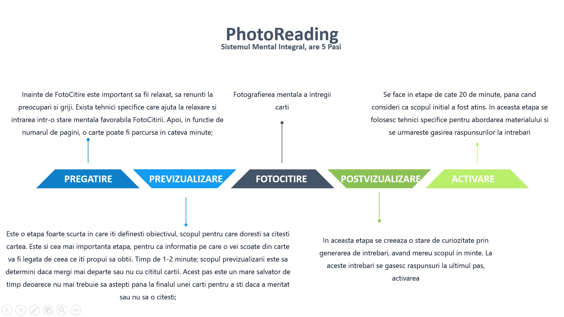 photoReading_course